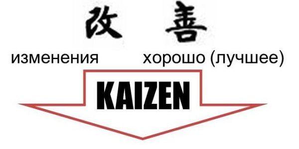расшифровка Кайдзен