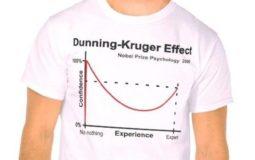 синдром даннинга-крюгера