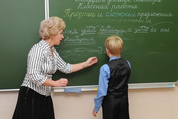 Пример использования репродуктивного метода на уроке