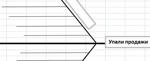 Расположение формулировки проблемы на шаблоне