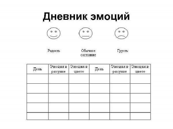пример дневника эмоций