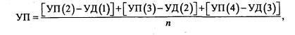 формула уровня притязаний